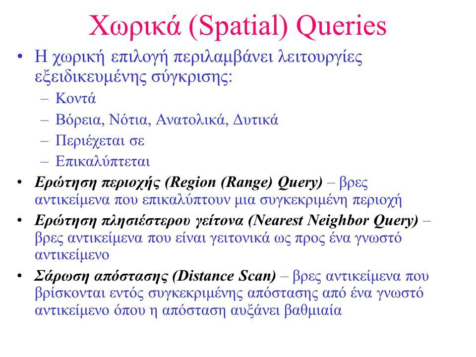 Χωρικά (Spatial) Queries •Η χωρική επιλογή περιλαμβάνει λειτουργίες εξειδικευμένης σύγκρισης: –Κοντά –Βόρεια, Νότια, Ανατολικά, Δυτικά –Περιέχεται σε –Επικαλύπτεται •Ερώτηση περιοχής (Region (Range) Query) – βρες αντικείμενα που επικαλύπτουν μια συγκεκριμένη περιοχή •Ερώτηση πλησιέστερου γείτονα (Nearest Neighbor Query) – βρες αντικείμενα που είναι γειτονικά ως προς ένα γνωστό αντικείμενο •Σάρωση απόστασης (Distance Scan) – βρες αντικείμενα που βρίσκονται εντός συγκεκριμένης απόστασης από ένα γνωστό αντικείμενο όπου η απόσταση αυξάνει βαθμιαία