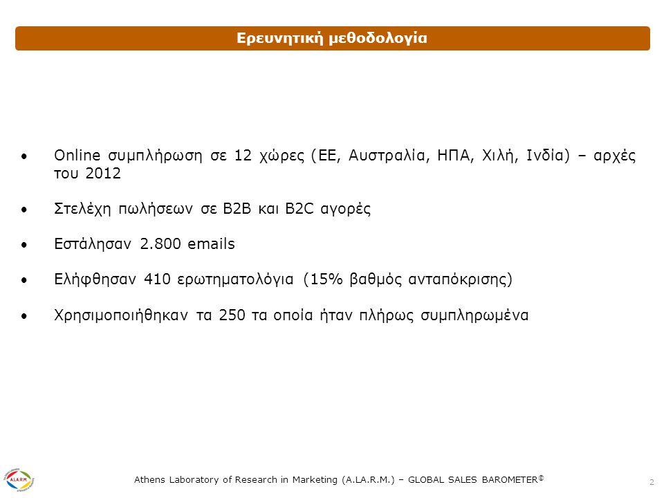 Athens Laboratory of Research in Marketing (A.LA.R.M.) – GLOBAL SALES BAROMETER © Εν γένει, τα ελληνικά τμήματα πωλήσεων εμφανίζονται να αποδίδουν πολύ χαμηλά στις ακόλουθες 5 περιοχές: 1.Προσέλκυση ταλαντούχων πωλητών 2.Κτίσιμο δεξιοτήτων στους διευθυντές πωλήσεων 3.Κατανομή πόρων πωλήσεων 4.Σχεδιασμός συστημάτων ανταμοιβής 5.Υποκίνηση πωλητών Σε σύγκριση με τις υπόλοιπες χώρες, πάντως, τα ελληνικά τμήματα πωλήσεων φαίνεται ότι θα πρέπει να βελτιώσουν ακόμα περισσότερες περιοχές: Περιοχές βελτίωσης ελληνικών τμημάτων πωλήσεων 3