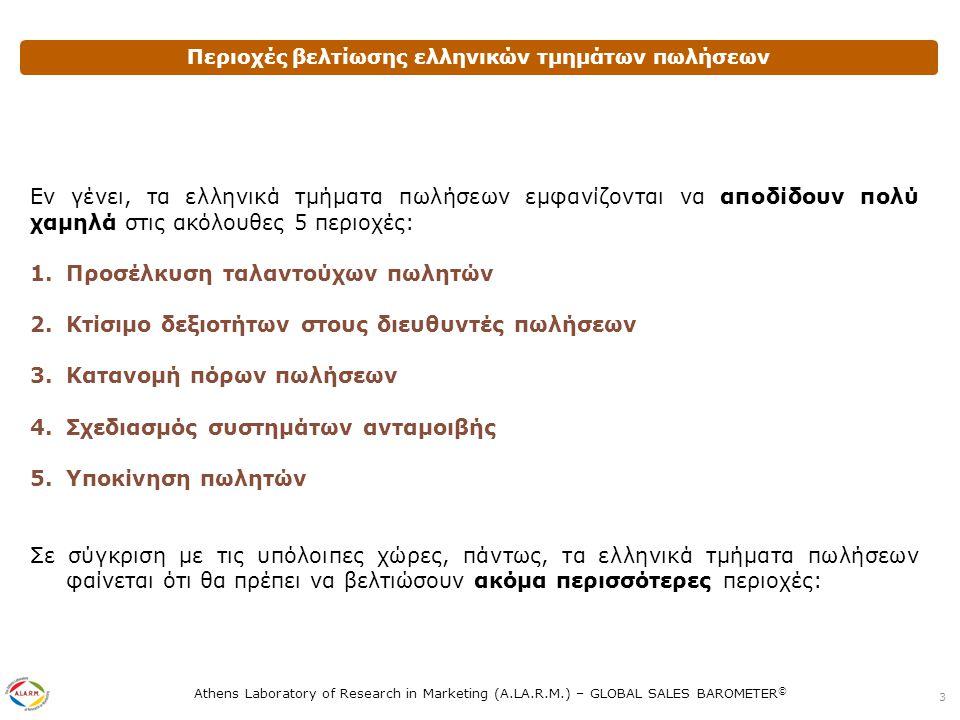 Athens Laboratory of Research in Marketing (A.LA.R.M.) – GLOBAL SALES BAROMETER © Αναφορικά με το 2011, παρακαλώ υποδείξτε τα συνολικά έξοδα πωλήσεων ως ποσοστό (%) των συνολικών πωλήσεων της εταιρείας σας Κατά μέσο όρο, ο λόγος εξόδων πωλήσεων ως προς τις συνολικές πωλήσεις ανέρχεται στο 22% Αυτό κατατάσσει τις ελληνικές επιχειρήσεις στην 5 η υψηλότερη θέση και πάντως πάνω από το 18% που χαρακτηρίζει τις αποτελεσματικές εταιρείες διεθνώς.