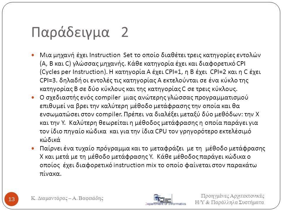 Παράδειγμα 2  Μια μηχανή έχει Instruction Set το οποίο διαθέτει τρεις κατηγορίες εντολών (A, B και C) γλώσσας μηχανής. Κάθε κατηγορία έχει και διαφορ