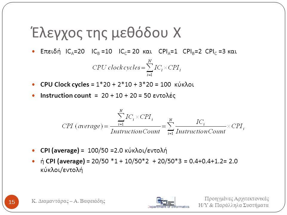 Έλεγχος της μεθόδου Χ  Επειδή IC A =20 IC B =10 IC C = 20 και CPI A =1 CPI B =2 CPI C =3 και  CPU Clock cycles = 1*20 + 2*10 + 3*20 = 100 κύκλοι  I