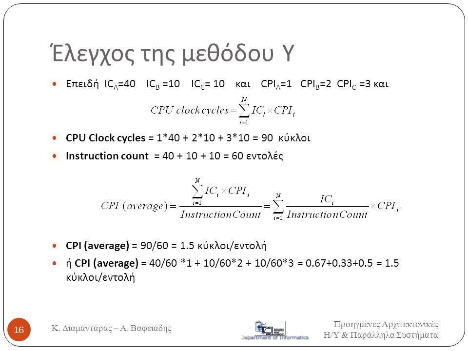 Έλεγχος της μεθόδου Y  Επειδή IC A =40 IC B =10 IC C = 10 και CPI A =1 CPI B =2 CPI C =3 και  CPU Clock cycles = 1*40 + 2*10 + 3*10 = 90 κύκλοι  In