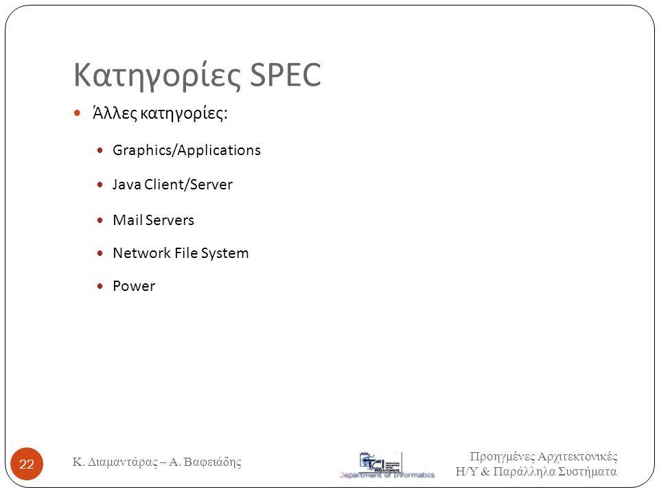 Κατηγορίες SPEC  Άλλες κατηγορίες:  Graphics/Applications  Java Client/Server  Mail Servers  Network File System  Power 22 Κ. Διαμαντάρας – Α. Β
