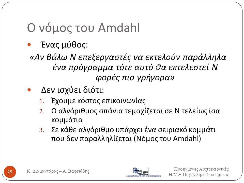Κ. Διαμαντάρας – Α. Βαφειάδης 29 Ο νόμος του Amdahl  Ένας μύθος: «Αν βάλω Ν επεξεργαστές να εκτελούν παράλληλα ένα πρόγραμμα τότε αυτό θα εκτελεστεί