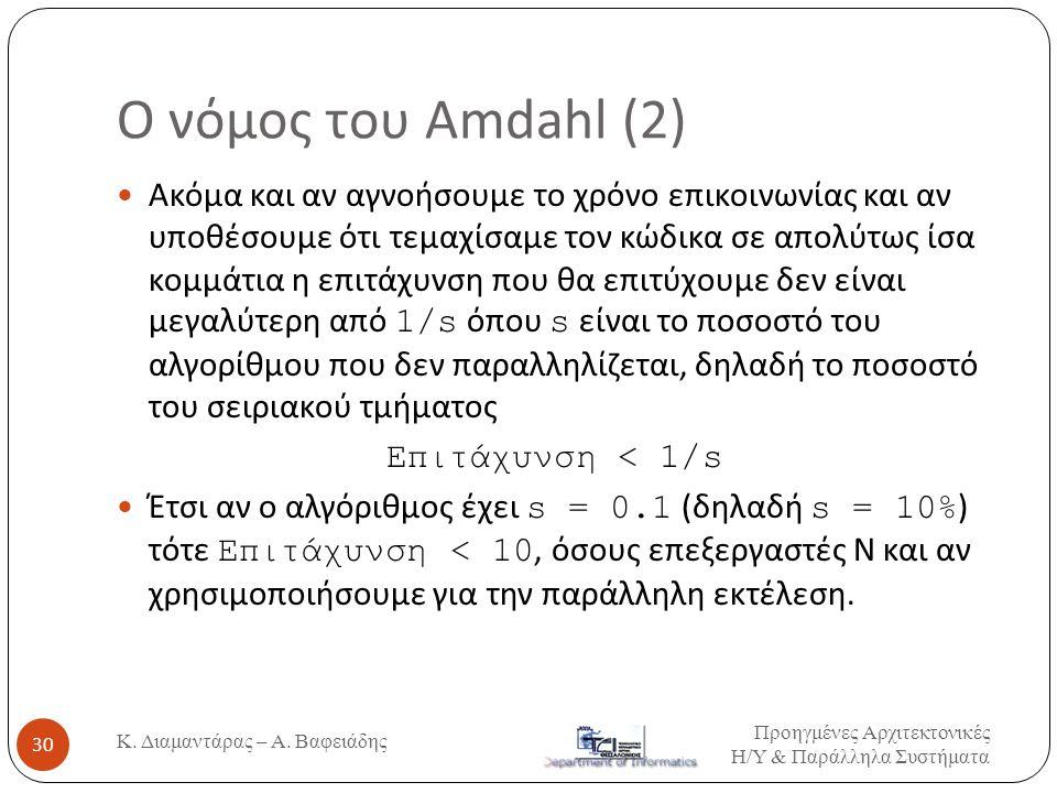 Κ. Διαμαντάρας – Α. Βαφειάδης 30 Ο νόμος του Amdahl (2)  Ακόμα και αν αγνοήσουμε το χρόνο επικοινωνίας και αν υποθέσουμε ότι τεμαχίσαμε τον κώδικα σε