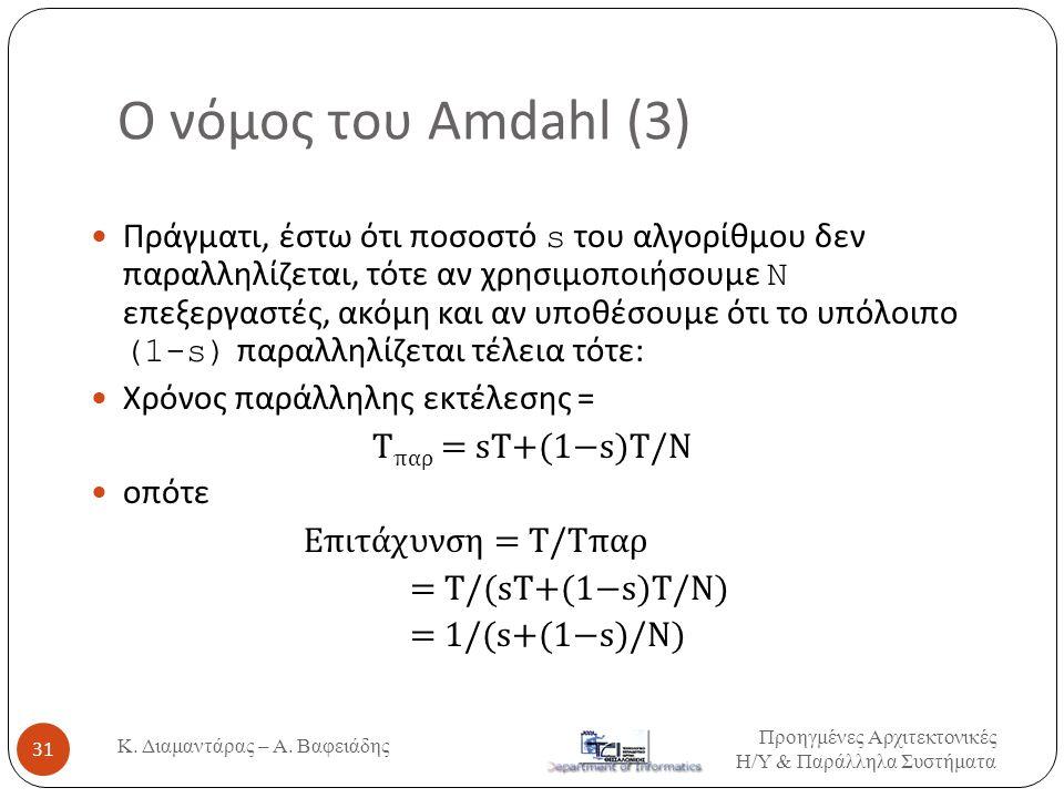 Κ. Διαμαντάρας – Α. Βαφειάδης 31 Ο νόμος του Amdahl (3)  Πράγματι, έστω ότι ποσοστό s του αλγορίθμου δεν παραλληλίζεται, τότε αν χρησιμοποιήσουμε Ν ε