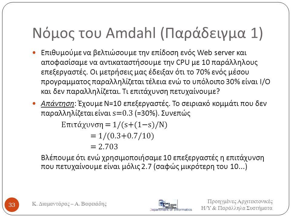 Νόμος του Amdahl (Παράδειγμα 1)  Επιθυμούμε να βελτιώσουμε την επίδοση ενός Web server και αποφασίσαμε να αντικαταστήσουμε την CPU με 10 παράλληλους