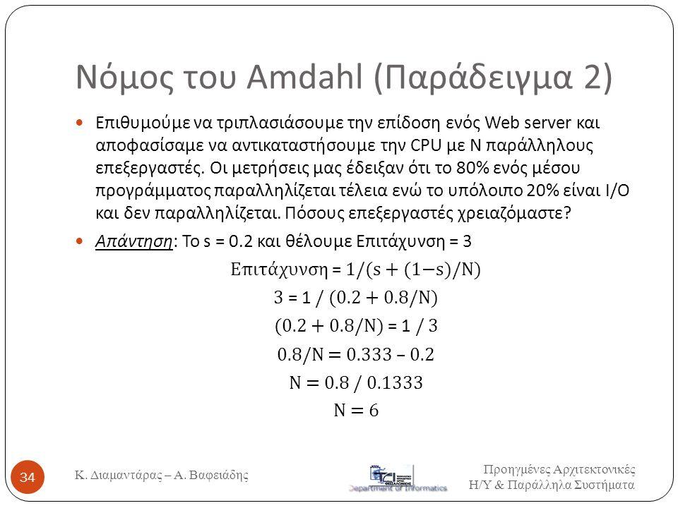 Νόμος του Amdahl (Παράδειγμα 2) Κ. Διαμαντάρας – Α. Βαφειάδης 34  Επιθυμούμε να τριπλασιάσουμε την επίδοση ενός Web server και αποφασίσαμε να αντικατ