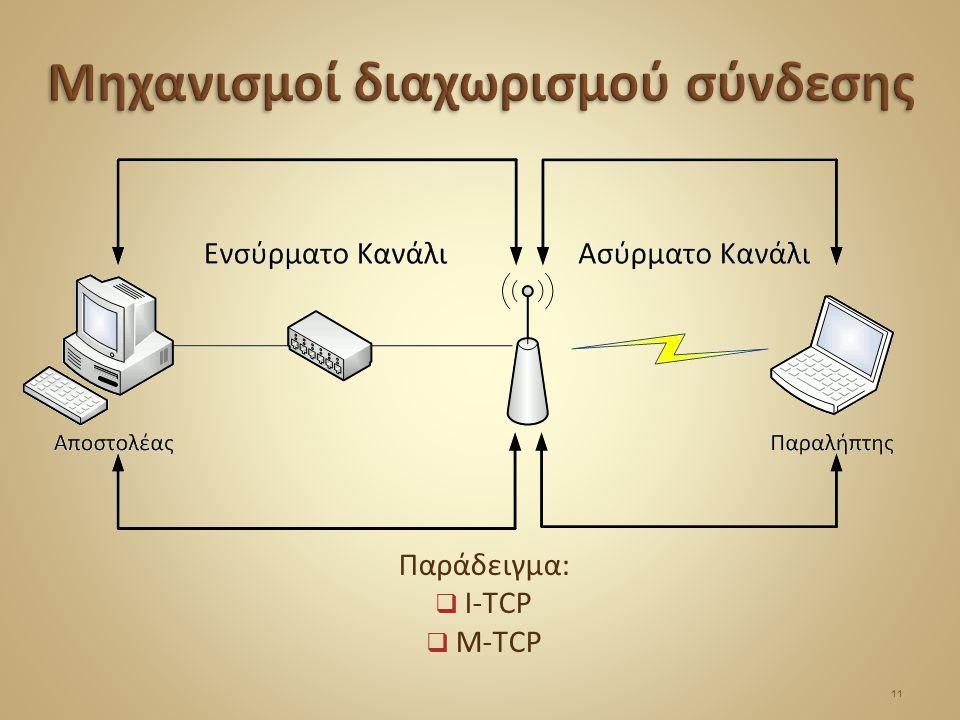 11 Παράδειγμα:  I-TCP  M-TCP
