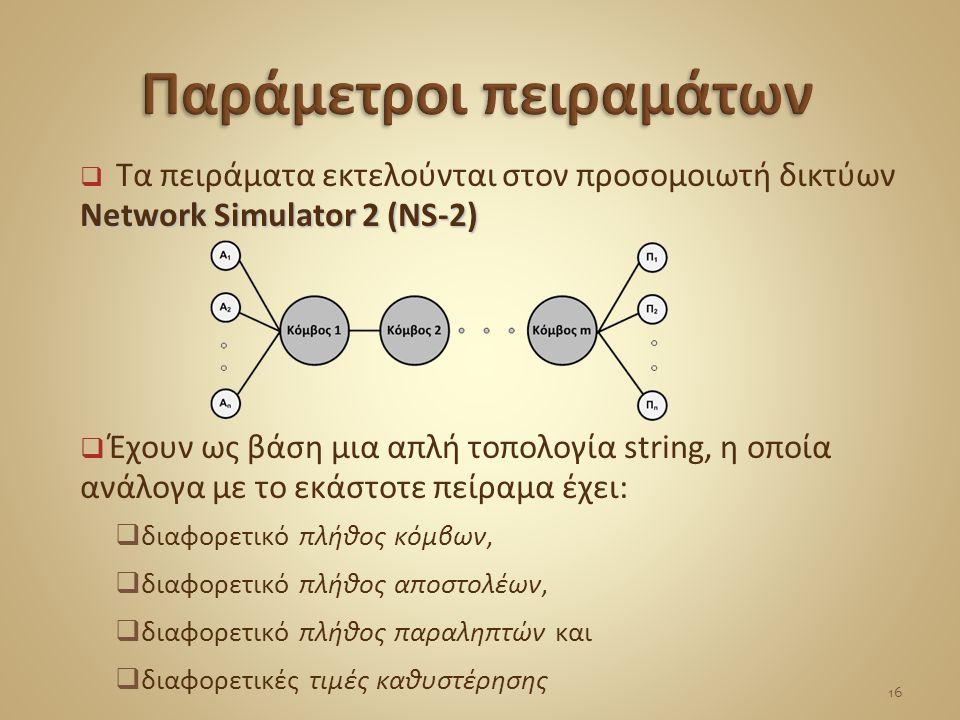 Network Simulator 2 (NS-2)  Τα πειράματα εκτελούνται στον προσομοιωτή δικτύων Network Simulator 2 (NS-2)  Έχουν ως βάση μια απλή τοπολογία string, η οποία ανάλογα με το εκάστοτε πείραμα έχει:  διαφορετικό πλήθος κόμβων,  διαφορετικό πλήθος αποστολέων,  διαφορετικό πλήθος παραληπτών και  διαφορετικές τιμές καθυστέρησης 16