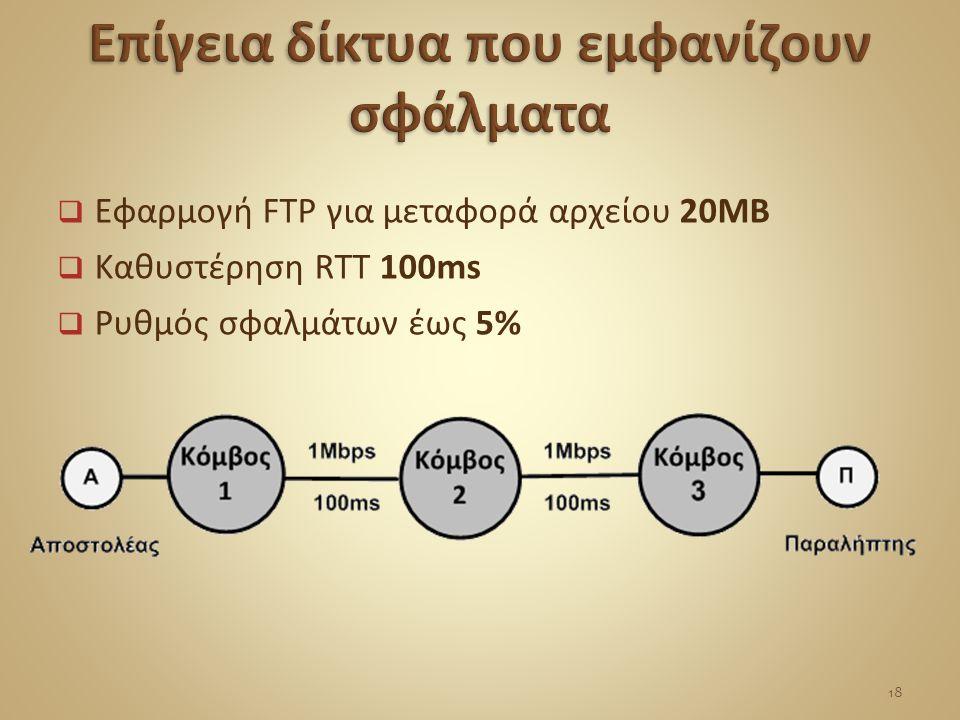  Εφαρμογή FTP για μεταφορά αρχείου 20ΜΒ  Καθυστέρηση RTT 100ms  Ρυθμός σφαλμάτων έως 5% 18