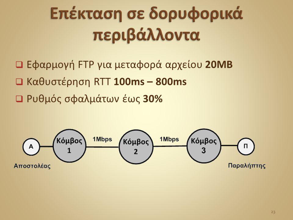  Εφαρμογή FTP για μεταφορά αρχείου 20ΜΒ  Καθυστέρηση RTT 100ms – 800ms  Ρυθμός σφαλμάτων έως 30% 23