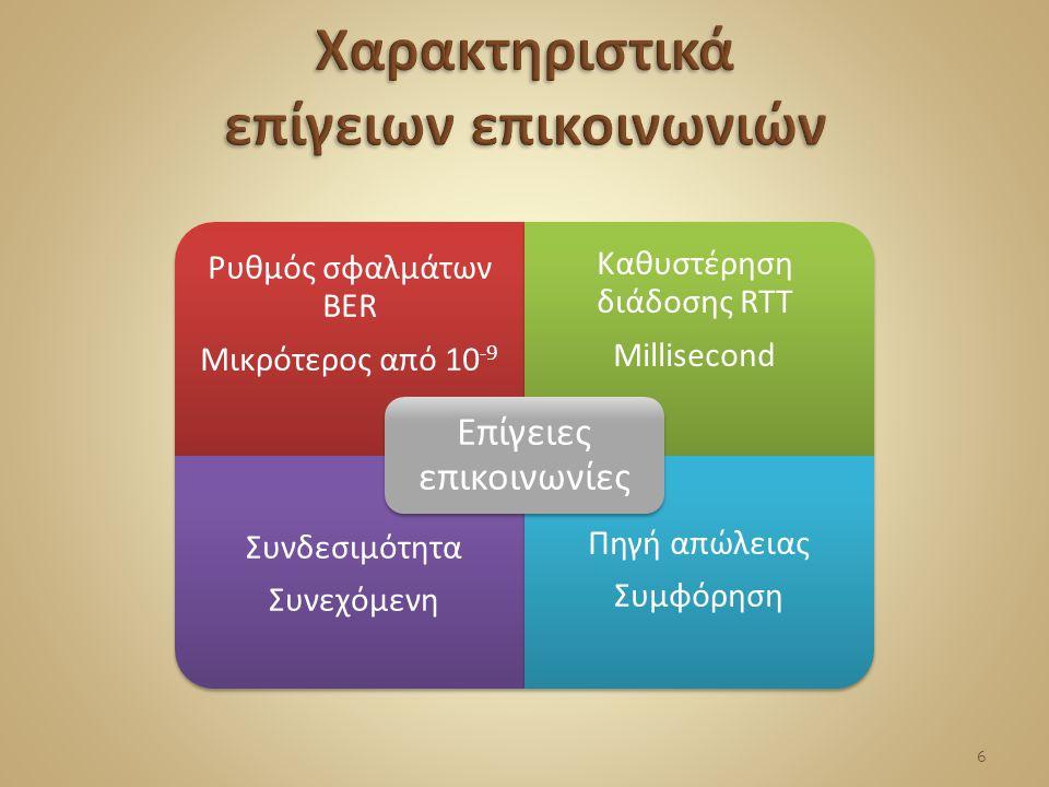 6 Ρυθμός σφαλμάτων BER Μικρότερος από 10 -9 Καθυστέρηση διάδοσης RTT Millisecond Συνδεσιμότητα Συνεχόμενη Πηγή απώλειας Συμφόρηση Επίγειες επικοινωνίες