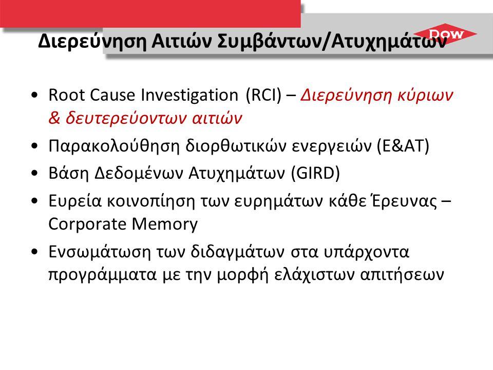 Διερεύνηση Αιτιών Συμβάντων/Ατυχημάτων •Root Cause Investigation (RCI) – Διερεύνηση κύριων & δευτερεύοντων αιτιών •Παρακολούθηση διορθωτικών ενεργειών (E&AT) •Βάση Δεδομένων Ατυχημάτων (GIRD) •Ευρεία κοινοπίηση των ευρημάτων κάθε Έρευνας – Corporate Memory •Ενσωμάτωση των διδαγμάτων στα υπάρχοντα προγράμματα με την μορφή ελάχιστων απιτήσεων