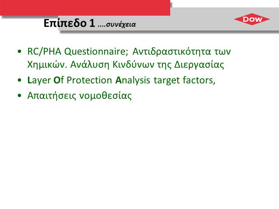 Επίπεδο 1....συνέχεια •RC/PHA Questionnaire; Αντιδραστικότητα των Χημικών. Ανάλυση Κινδύνων της Διεργασίας •Layer Of Protection Analysis target factor