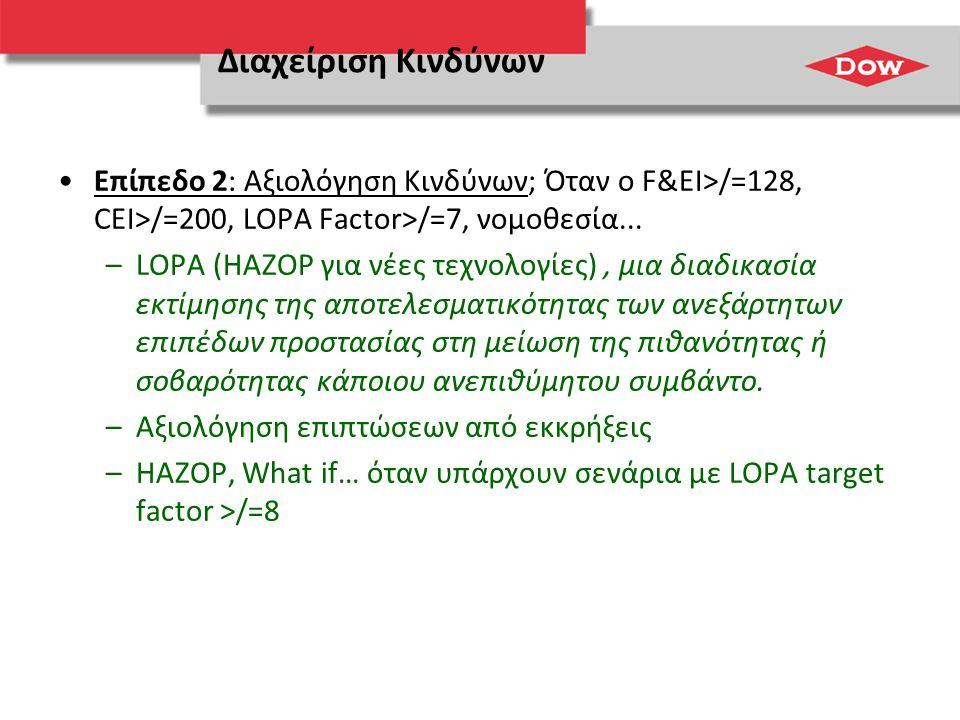 Διαχείριση Κινδύνων •Επίπεδο 2: Αξιολόγηση Κινδύνων; Όταν ο F&EI>/=128, CEI>/=200, LOPA Factor>/=7, νομοθεσία... –LOPA (HAZOP για νέες τεχνολογίες), μ
