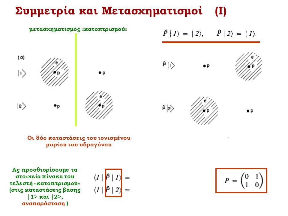 Συμμετρία και Μετασχηματισμοί (Ι) Οι δύο καταστάσεις του ιονισμένου μορίου του υδρογόνου μετασχηματισμός «κατοπτρισμού» Ας προσδιορίσουμε τα στοιχεία