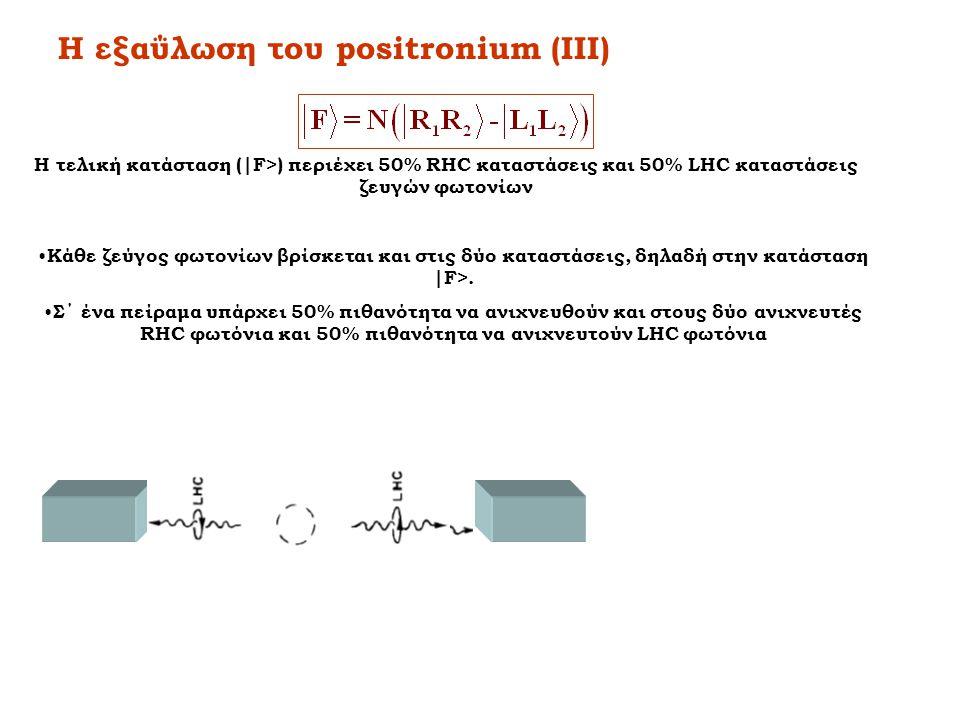 Η εξαΰλωση του positronium (ΙIΙ) Η τελική κατάσταση (|F>) περιέχει 50% RHC καταστάσεις και 50% LHC καταστάσεις ζευγών φωτονίων • Κάθε ζεύγος φωτονίων