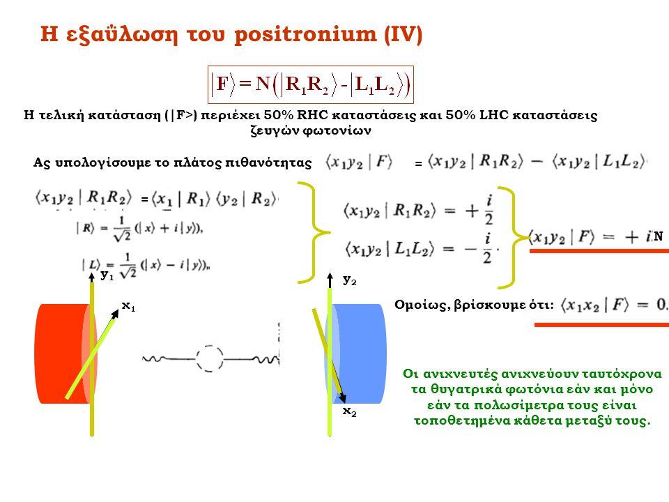Η εξαΰλωση του positronium (ΙV) Η τελική κατάσταση (|F>) περιέχει 50% RHC καταστάσεις και 50% LHC καταστάσεις ζευγών φωτονίων χ1χ1 y1y1 χ2χ2 y2y2 Ας υ