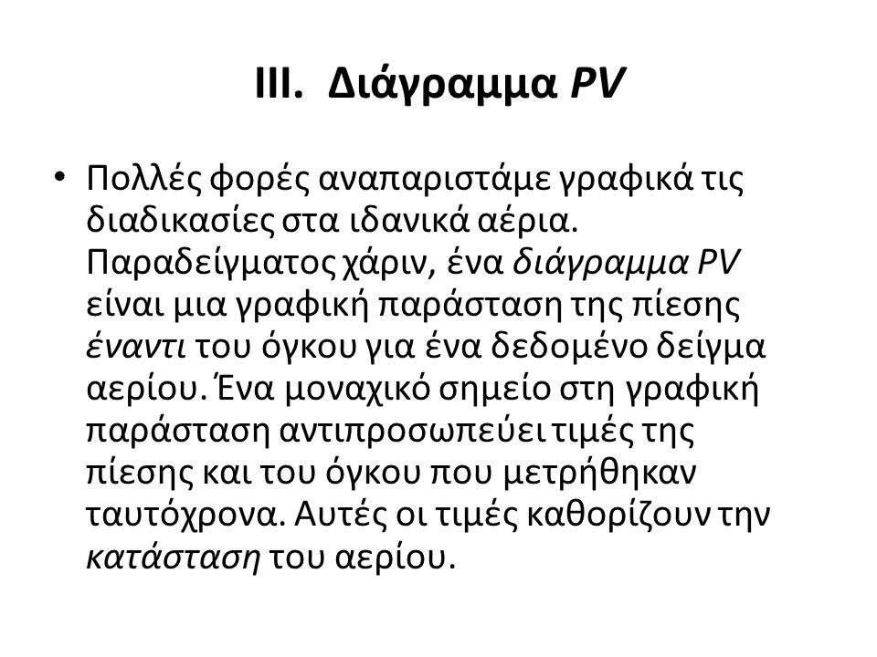 ΙΙΙ. Διάγραμμα PV • Πολλές φορές αναπαριστάμε γραφικά τις διαδικασίες στα ιδανικά αέρια. Παραδείγματος χάριν, ένα διάγραμμα PV είναι μια γραφική παράσ