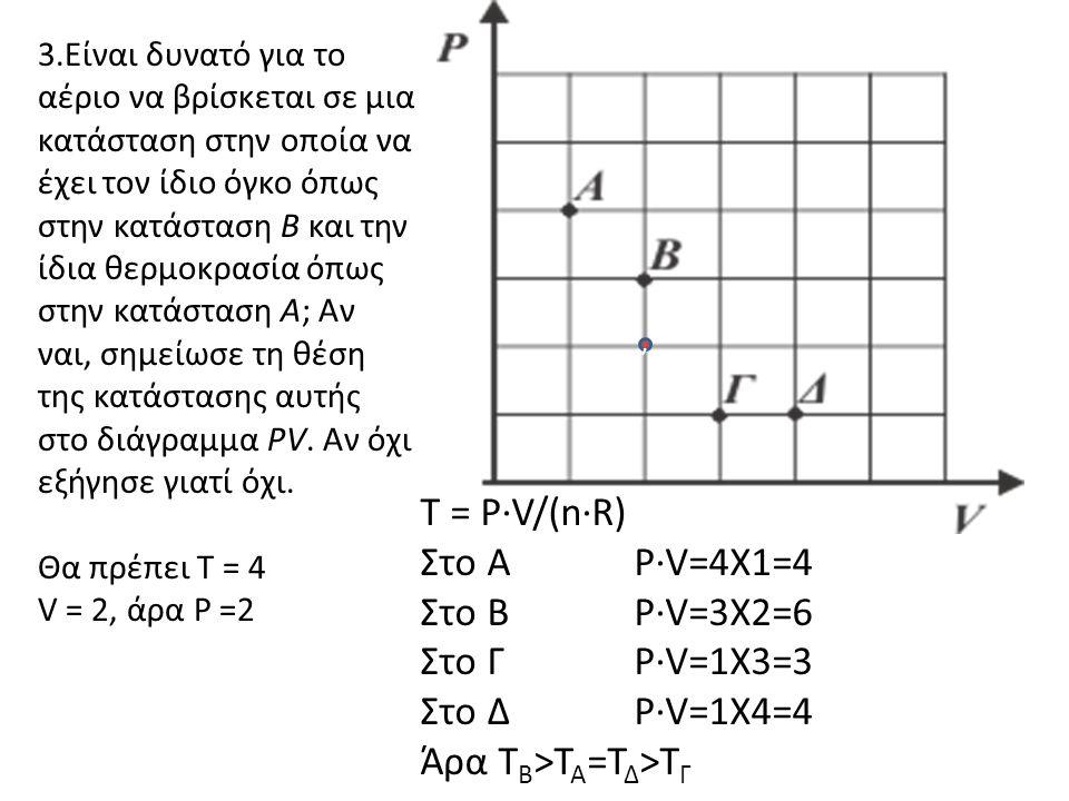 3.Είναι δυνατό για το αέριο να βρίσκεται σε μια κατάσταση στην οποία να έχει τον ίδιο όγκο όπως στην κατάσταση Β και την ίδια θερμοκρασία όπως στην κα