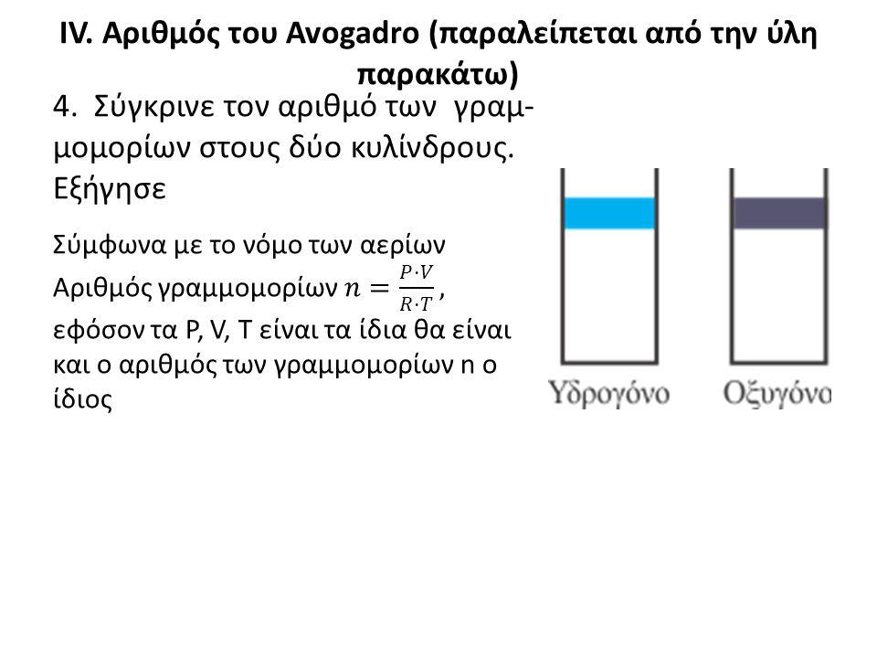 IV. Αριθμός του Avogadro (παραλείπεται από την ύλη παρακάτω) 4. Σύγκρινε τον αριθμό των γραμ- μομορίων στους δύο κυλίνδρους. Εξήγησε