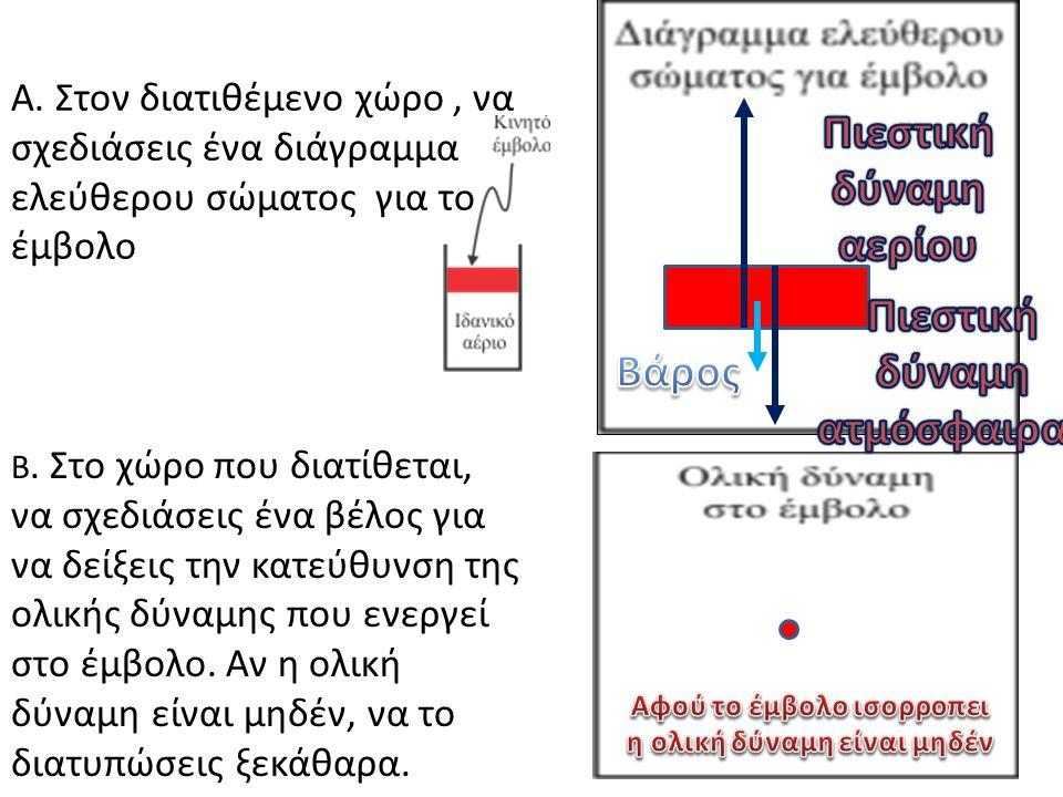 Α. Στον διατιθέμενο χώρο, να σχεδιάσεις ένα διάγραμμα ελεύθερου σώματος για το έμβολο Β. Στο χώρο που διατίθεται, να σχεδιάσεις ένα βέλος για να δείξε