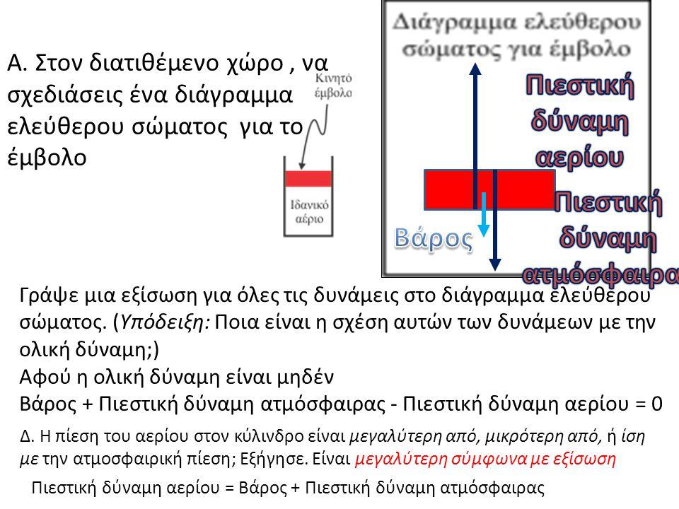 Α. Στον διατιθέμενο χώρο, να σχεδιάσεις ένα διάγραμμα ελεύθερου σώματος για το έμβολο Γράψε μια εξίσωση για όλες τις δυνάμεις στο διάγραμμα ελεύθερου