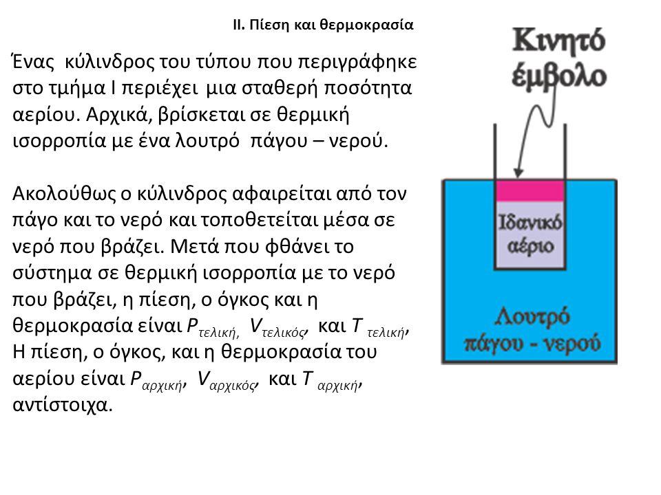 ΙΙ. Πίεση και θερμοκρασία Ένας κύλινδρος του τύπου που περιγράφηκε στο τμήμα Ι περιέχει μια σταθερή ποσότητα αερίου. Αρχικά, βρίσκεται σε θερμική ισορ