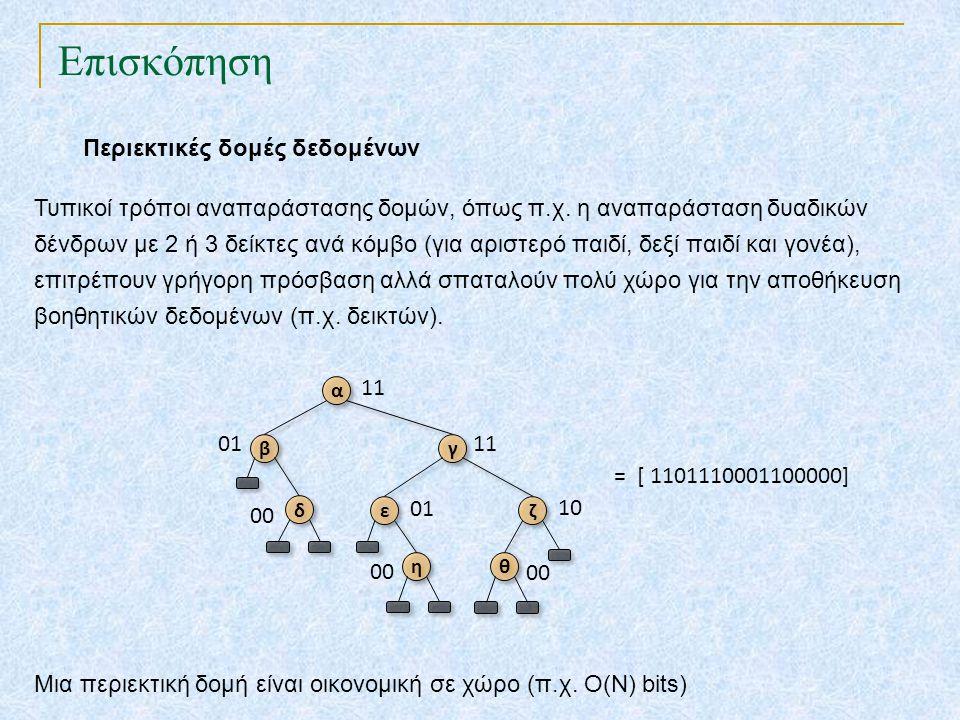Περιεκτικές δομές δεδομένων Επισκόπηση Τυπικοί τρόποι αναπαράστασης δομών, όπως π.χ. η αναπαράσταση δυαδικών δένδρων με 2 ή 3 δείκτες ανά κόμβο (για α