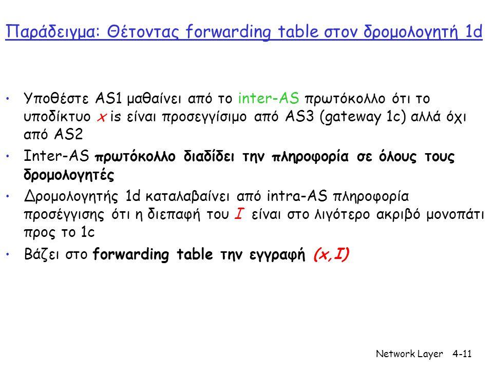Network Layer4-11 Παράδειγμα: Θέτοντας forwarding table στον δρομολογητή 1d • Υποθέστε AS1 μαθαίνει από το inter-AS πρωτόκολλο ότι το υποδίκτυο x is είναι προσεγγίσιμο από AS3 (gateway 1c) αλλά όχι από AS2 • Inter-AS πρωτόκολλο διαδίδει την πληροφορία σε όλους τους δρομολογητές • Δρομολογητής 1d καταλαβαίνει από intra-AS πληροφορία προσέγγισης ότι η διεπαφή του I είναι στο λιγότερο ακριβό μονοπάτι προς το 1c • Βάζει στο forwarding table την εγγραφή (x,I)