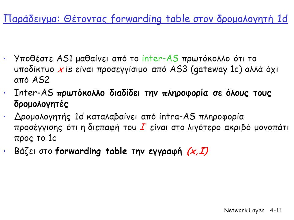 Network Layer4-11 Παράδειγμα: Θέτοντας forwarding table στον δρομολογητή 1d • Υποθέστε AS1 μαθαίνει από το inter-AS πρωτόκολλο ότι το υποδίκτυο x is ε