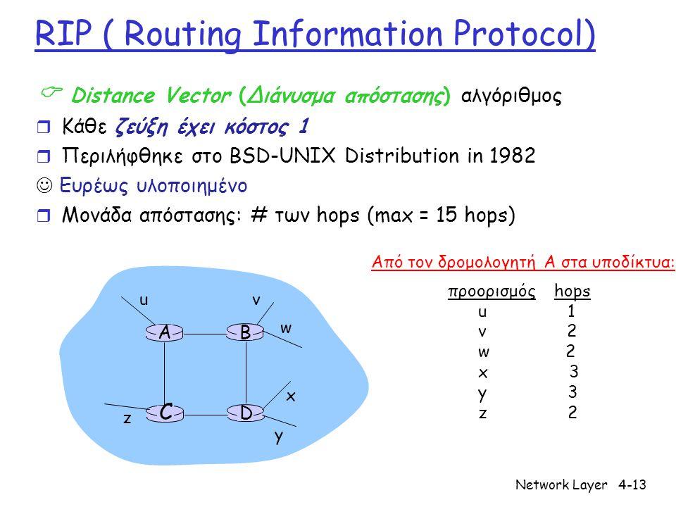 Network Layer4-13 RIP ( Routing Information Protocol)  Distance Vector (Διάνυσμα απόστασης) αλγόριθμος r Κάθε ζεύξη έχει κόστος 1 r Περιλήφθηκε στο BSD-UNIX Distribution in 1982  Ευρέως υλοποιημένο r Μονάδα απόστασης: # των hops (max = 15 hops) D C BA u v w x y z προορισμός hops u 1 v 2 w 2 x 3 y 3 z 2 Από τον δρομολογητή A στα υποδίκτυα: