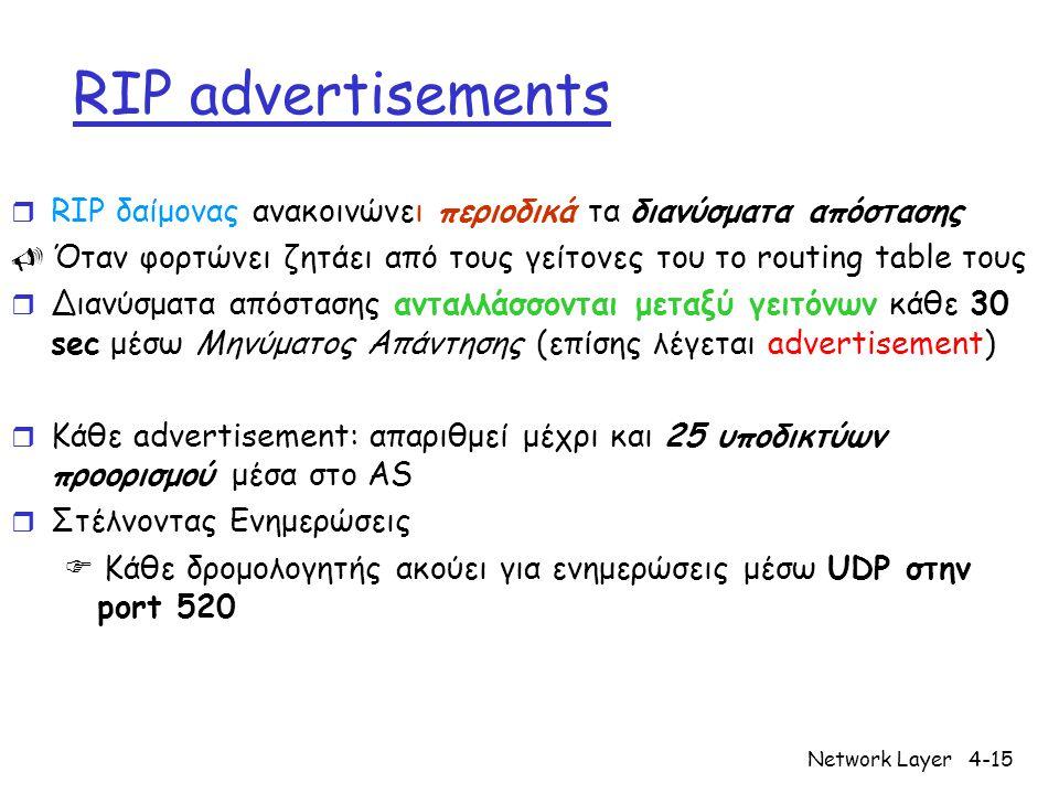 Network Layer4-15 RIP advertisements r RIP δαίμονας ανακοινώνει περιοδικά τα διανύσματα απόστασης  Όταν φορτώνει ζητάει από τους γείτονες του το routing table τους r Διανύσματα απόστασης ανταλλάσσονται μεταξύ γειτόνων κάθε 30 sec μέσω Μηνύματος Απάντησης (επίσης λέγεται advertisement) r Κάθε advertisement: απαριθμεί μέχρι και 25 υποδικτύων προορισμού μέσα στο AS r Στέλνοντας Ενημερώσεις  Κάθε δρομολογητής ακούει για ενημερώσεις μέσω UDP στην port 520