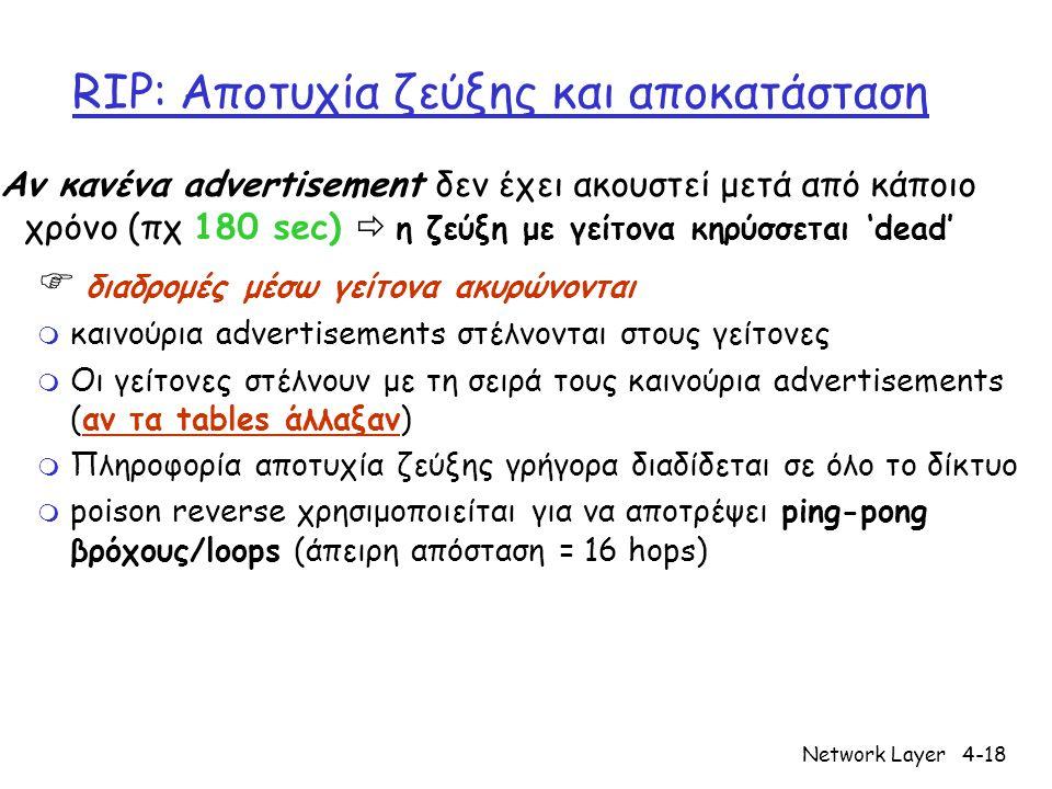 Network Layer4-18 RIP: Αποτυχία ζεύξης και αποκατάσταση Αν κανένα advertisement δεν έχει ακουστεί μετά από κάποιο χρόνο (πχ 180 sec)  η ζεύξη με γείτονα κηρύσσεται 'dead'  διαδρομές μέσω γείτονα ακυρώνονται m καινούρια advertisements στέλνονται στους γείτονες m Οι γείτονες στέλνουν με τη σειρά τους καινούρια advertisements (αν τα tables άλλαξαν) m Πληροφορία αποτυχία ζεύξης γρήγορα διαδίδεται σε όλο το δίκτυο m poison reverse χρησιμοποιείται για να αποτρέψει ping-pong βρόχους/loops (άπειρη απόσταση = 16 hops)