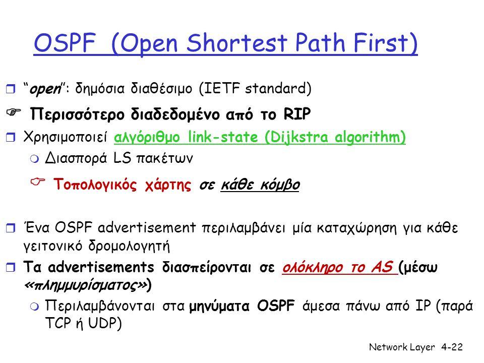 "Network Layer4-22 OSPF (Open Shortest Path First) r ""open"": δημόσια διαθέσιμο (IETF standard)  Περισσότερο διαδεδομένο από το RIP r Χρησιμοποιεί αλγό"
