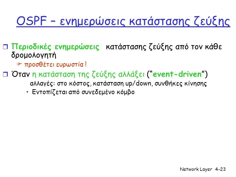 Network Layer4-23 OSPF – ενημερώσεις κατάστασης ζεύξης r Περιοδικές ενημερώσεις κατάστασης ζεύξης από τον κάθε δρομολογητή  προσθέτει ευρωστία ! r Ότ