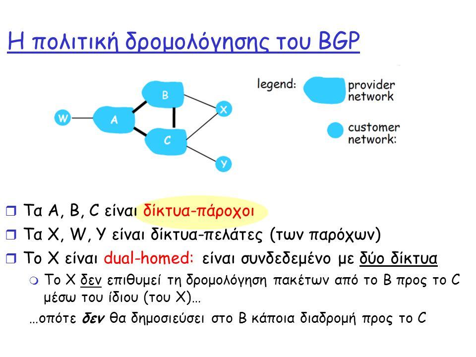 Η πολιτική δρομολόγησης του BGP r Τα Α, Β, C είναι δίκτυα-πάροχοι r Τα Χ, W, Y είναι δίκτυα-πελάτες (των παρόχων) r Το Χ είναι dual-homed: είναι συνδεδεμένο με δύο δίκτυα m Το Χ δεν επιθυμεί τη δρομολόγηση πακέτων από το Β προς το C μέσω του ίδιου (του Χ)… …οπότε δεν θα δημοσιεύσει στο Β κάποια διαδρομή προς το C