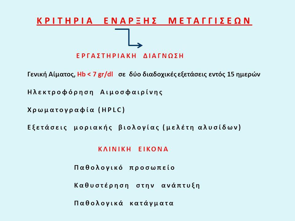 ΚΡΙΤΗΡΙΑ ΕΝΑΡΞΗΣ ΜΕΤΑΓΓΙΣΕΩΝ Ε ΡΓΑΣΤΗΡΙΑΚΗ ΔΙΑΓΝΩΣΗ Γενική Αίματος, Hb < 7 gr/dl σε δύο διαδοχικές εξετάσεις εντός 15 ημερών Ηλεκτροφόρηση Αιμοσφαιρίνης Χρωματογραφία (HPLC) Εξετάσεις μοριακής βιολογίας (μελέτη αλυσίδων) ΚΛΙΝΙΚΗ ΕΙΚΟΝΑ Παθολογικό προσωπείο Καθυστέρηση στην ανάπτυξη Παθολογικά κατάγματα