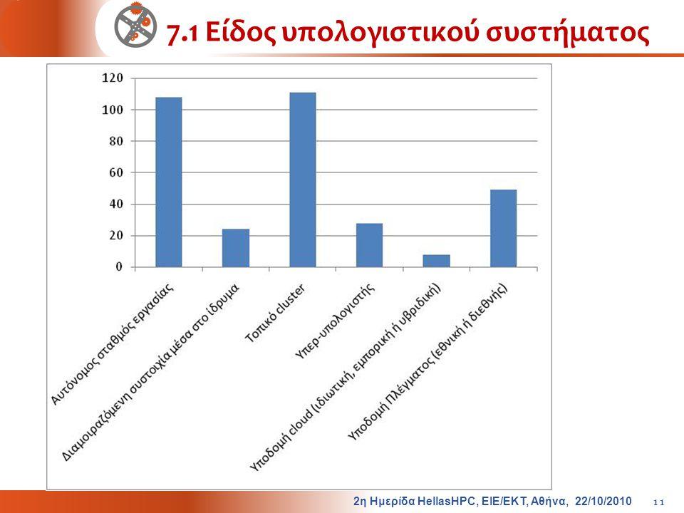 7.1 Είδος υπολογιστικού συστήματος 2η Ημερίδα HellasHPC, ΕΙΕ/ΕΚΤ, Αθήνα, 22/10/2010 11