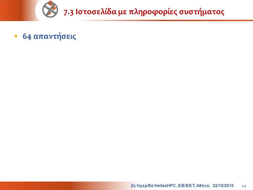7.3 Ιστοσελίδα με πληροφορίες συστήματος •64 απαντήσεις 2η Ημερίδα HellasHPC, ΕΙΕ/ΕΚΤ, Αθήνα, 22/10/2010 14