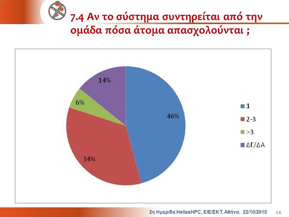 7.4 Αν το σύστημα συντηρείται από την ομάδα πόσα άτομα απασχολούνται ; 2η Ημερίδα HellasHPC, ΕΙΕ/ΕΚΤ, Αθήνα, 22/10/2010 15
