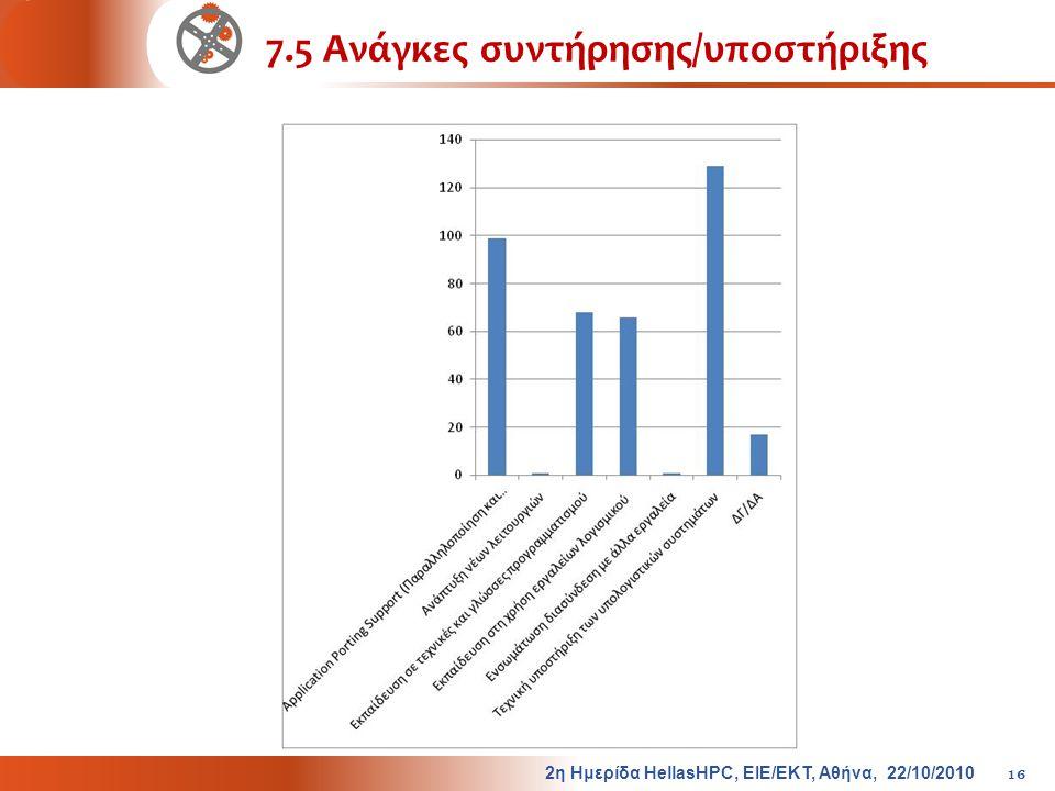 7.5 Ανάγκες συντήρησης/υποστήριξης 2η Ημερίδα HellasHPC, ΕΙΕ/ΕΚΤ, Αθήνα, 22/10/2010 16