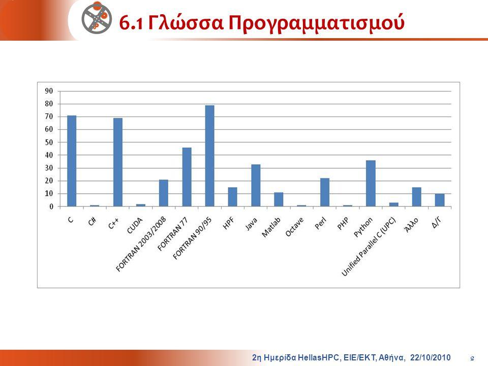 6.1 Γλώσσα Προγραμματισμού 2η Ημερίδα HellasHPC, ΕΙΕ/ΕΚΤ, Αθήνα, 22/10/2010 2