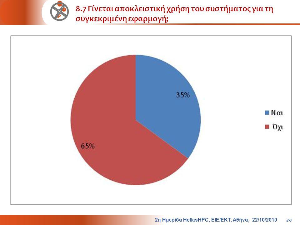 8.7 Γίνεται αποκλειστική χρήση του συστήματος για τη συγκεκριμένη εφαρμογή; 2η Ημερίδα HellasHPC, ΕΙΕ/ΕΚΤ, Αθήνα, 22/10/2010 26