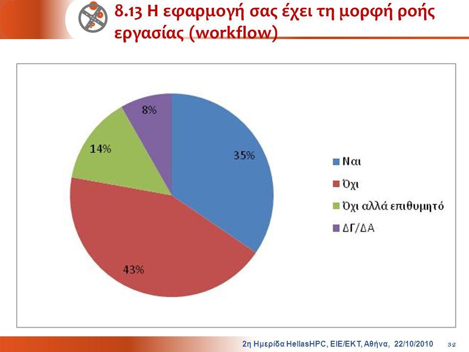 8.13 Η εφαρμογή σας έχει τη μορφή ροής εργασίας (workflow) 2 η Ημερίδα HellasHPC, ΕΙΕ / ΕΚΤ, Αθήνα, 22/10/2010 32