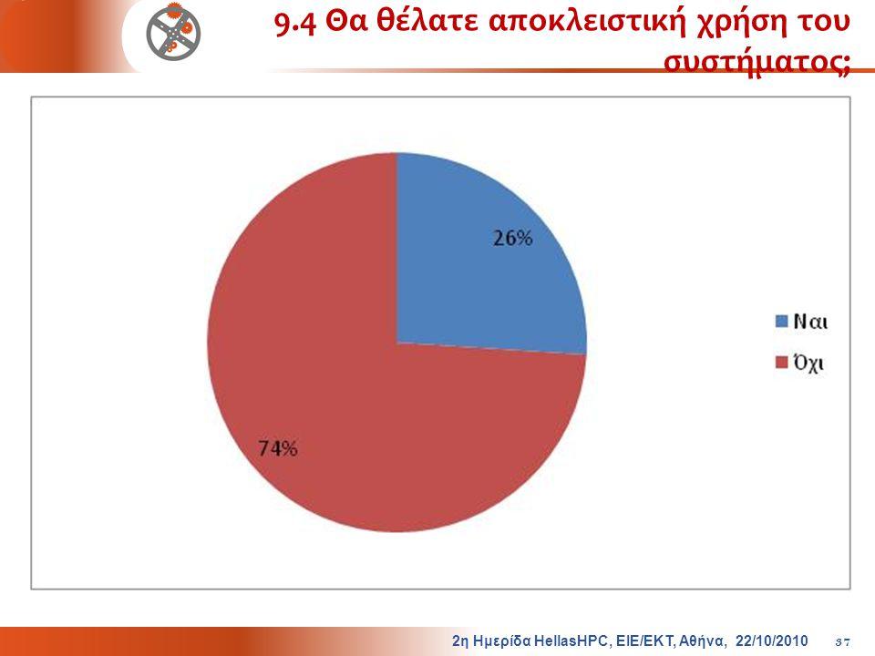 9.4 Θα θέλατε αποκλειστική χρήση του συστήματος; 2 η Ημερίδα HellasHPC, ΕΙΕ / ΕΚΤ, Αθήνα, 22/10/2010 37