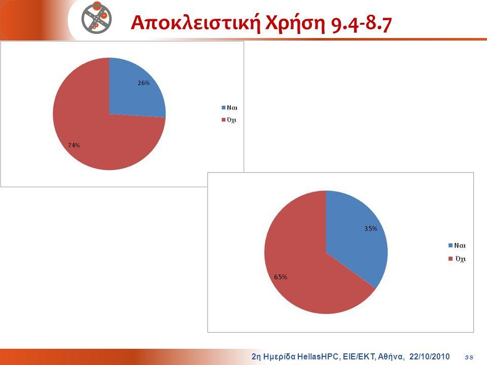 Αποκλειστική Χρήση 9.4-8.7 2 η Ημερίδα HellasHPC, ΕΙΕ / ΕΚΤ, Αθήνα, 22/10/2010 38