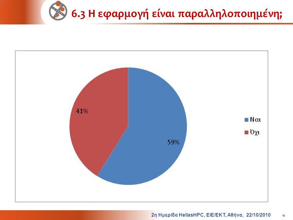 6.3 Η εφαρμογή είναι παραλληλοποιημένη; 2η Ημερίδα HellasHPC, ΕΙΕ/ΕΚΤ, Αθήνα, 22/10/2010 4