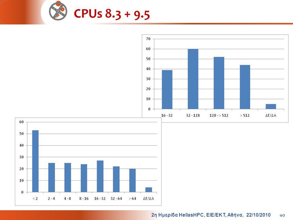 CPUs 8.3 + 9.5 2 η Ημερίδα HellasHPC, ΕΙΕ / ΕΚΤ, Αθήνα, 22/10/2010 40